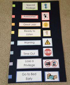 Behavior chart for home