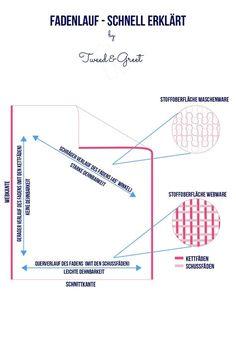 Nähtipps für Anfänger - Tipps zum Fadenlauf: Was ist der Fadenlauf genau? Welche Bedeutung hat der Fadenlauf und warum er mehr als nur ein Pfeil auf einem Schnittmuster ist - Tweed & Greet