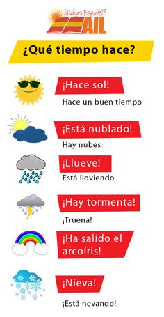 Do you know how to express the weather conditions in Spanish? Here's a nice wa… Do you know how to express the weather conditions in Spanish? Here's a nice way to learn it 🙂 Here in Madrid it's pretty sunny 🙂 Aquí en Madrid hace mucho sol 🙂 Spanish Posters, Spanish Phrases, Spanish Grammar, Spanish Vocabulary, Spanish Words, Spanish English, Spanish Teacher, Spanish Classroom, Preschool Spanish