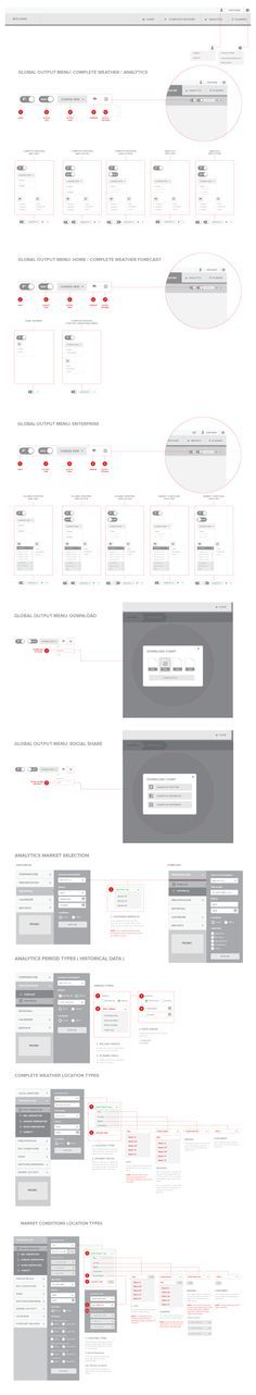 Example UX docs and deliverables - UX for the masses UX in VA - copy exchange blueprint application