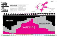 Work... Around the World (Image: http://www.loveinfographics.com/wp-content/uploads/2012/01/work-around-the-world-business-and-finance-infographics.jpg)