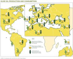 Great poster on olive oil production