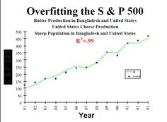 the famous ButterinBangladesh::S&P500 chart...we need to stop using this in argument against big data