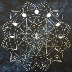 Helpful Holistic Strategies For Feng shui Wicca, Witch Tattoo, Chakra Art, Sacred Geometry Tattoo, Tarot Astrology, Meditation Art, Mandala Painting, Zen Art, Sign Printing