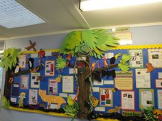 Amazon Jungle Display, classroom displays, class display, jungle, animals, monkey, Amazon, trees, Early Years (EYFS), KS1& KS2 Primary Teaching Resources