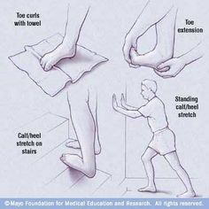Exersices to do to strenthen Foot | By the idea girl | Published May 1, 2012 | Full size is 400 × 400 ...