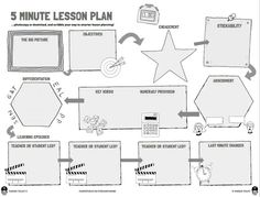 The Minute Lesson Plan TeacherToolkit Outstanding TLC - 5 minute lesson plan template