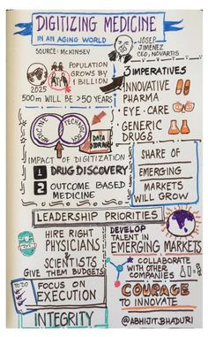 sketchnoting medicine - Google Search