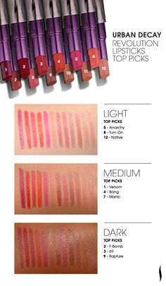 Lipstick that looks best on different skin tones :O)
