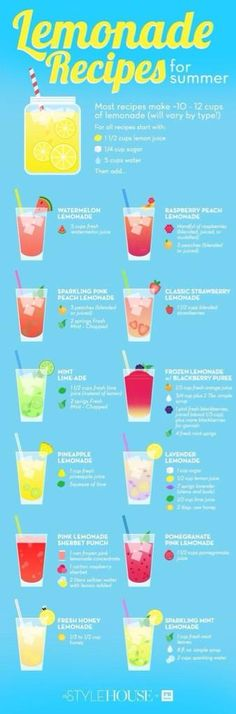 Tasty lemonade recipes