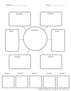 organizador-mapa-de-cuentos