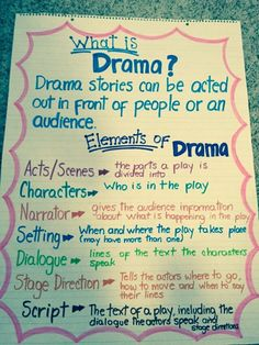 Drama/Elements of Drama Anchor Chart (image only) - Ashby Di Bernardo Drama Teacher, Drama Class, Drama Drama, What Is Drama, Ela Anchor Charts, Reading Anchor Charts, Drama Activities, Drama Games, Reading Activities