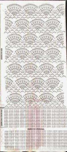 Gráfico da saia de crochê