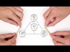Geschäftsmodell-Innovationen - YouTube