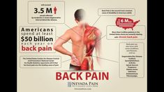 How To Get Rid Of Sciatica Nerve Pain Forever? Sciatica nerve pain is one of those very demanding, challenging and problematic pains that can be very hard. Severe Back Pain, Low Back Pain, Arthritis, Marathon, Sport Treiben, Back Pain Remedies, Stem Cell Therapy, Relieve Back Pain, Massage Benefits