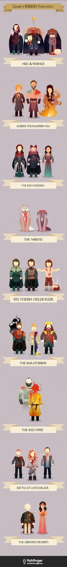 Game of Thrones Deaths Illustrated | Pic | Gear - These are the deaths as of the end of Season 4