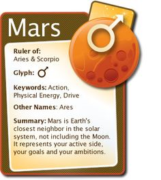 Mars keywords, glyph and summary in astrology.