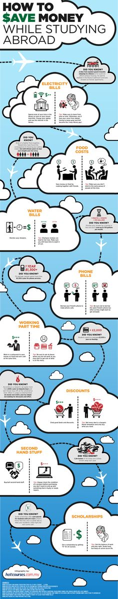 Studying abroad can be one of the most exciting experience of your life however it can be quite costly.  This infographic shares advice and tips in a