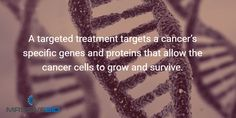 A targeted treatment targets a cancer's specific genes and proteins that allow the cancer cells to grow and survive. #cancer