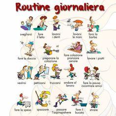 Italian vocabulary - Daily routine