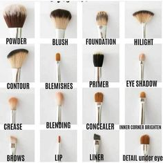 make up;make up for beginners;make up tutorial;make up for brown eyes;make up for hazel eyes;make up organization;make up ideas;