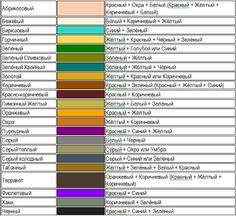 смешивание акриловых красок - Поиск в Google