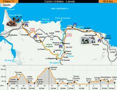 Etapa 11 del Camino Del Norte: Castro Urdiales - Laredo #Cantabria #Spain