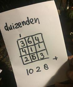 Ik speel al jaren graag duizenden in mijn klas. Teken op je wisbordje een vierkant verdeeld in 9 vakjes (3x3) Werp met de dobbelsteen. ...