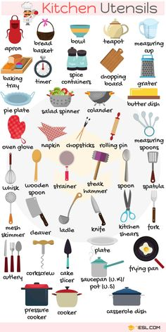 In the Kitchen Vocabulary in English – ESLBuzz Learning English – Grammar English Idioms, English Vocabulary Words, English Phrases, Learn English Words, English Study, English Lessons, English Grammar, English English, Food Vocabulary