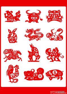 Chinese Zodiac paper-cut | Xinblog