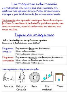 Les Màquines I Els Invents Science And Nature, Mathematics, Inventions, Books, Socialism, Preschool Learning Activities, Activities For Kids, Achilles, Grandchildren