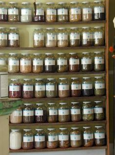The Homesteader's Medicine Chest
