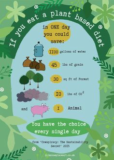 If you eat a plant based diet you could save: ~ courtesy Cowspiracy #plantbasesd #diet #eco