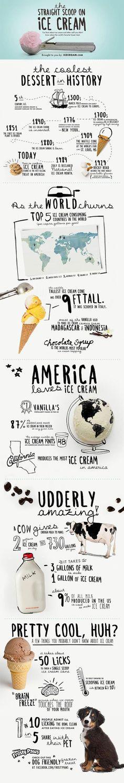 15 крутых идей для дизайна инфографики