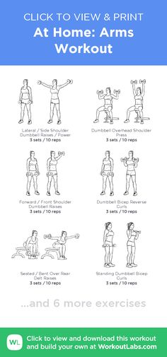 At Home: Arms Workout – click to view and print this illustrated exercise plan created with #WorkoutLabsFit