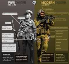 Anzac Digger & Modern Digger. Anzac Day 25-4-2013. http://www.news.com.au/national-news/australia-celebrates-and-remembers-on-anzac-day-2013/story-fncynjr2-1226629003721