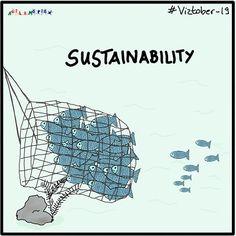 Today's #viztober is >Sustainability< #inktober #skribeforward #sketchnote #sketchnotes #inktobergermany #vizthink #visualthinking #sketchnoting #illustration #visualnotes #notetaking #drawing Positive Energie, Workshop, Sketch Notes, Note Taking, Inktober, Sustainability, Sketches, Drawings, Illustration