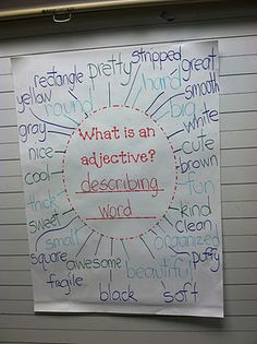 What is an adjective? Anchor Chart