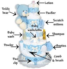 Ideas for Planning A Great Baby Shower Themes, Games, Decoration IdeasWhat's inside a baby shower diaper cake. I would LOOOOOVE to receive something like that.Send a professional baby diaper cake gift to welcome the new baby and delight the new par Baby Shower Unique, Idee Baby Shower, Bebe Shower, Baby Shower Baskets, Baby Shower Crafts, Baby Shower Diapers, Baby Boy Shower, Baby Shower Diaper Cakes, Baby Gift Baskets