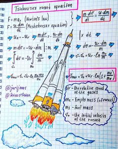 Talented Physics Teacher Mind-Blowing Diagrams Makes Art Out of Formulas - Fighter Jets World Engineering Notes, Engineering Science, Aerospace Engineering, Mechanical Engineering, Science And Technology, Physics Experiments, Chemistry Classroom, Science Chemistry, Physical Science