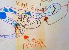These Kids Accidentally Revealed Their Parents' Secrets With Their Hilarious Drawings - Page 13 Funny Test, Funny Jokes, Hilarious, Drawing For Kids, Drawing S, Funny Kid Drawings, Funny Images, Funny Pictures, Bring Up A Child