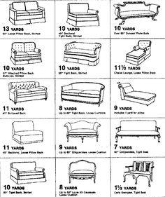 Easy Yardage For Reupholstering.