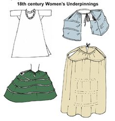 18th Century Clothing Patterns Women