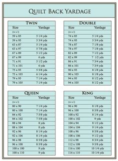 Quilt Back Yardage Chart and more helpful guides