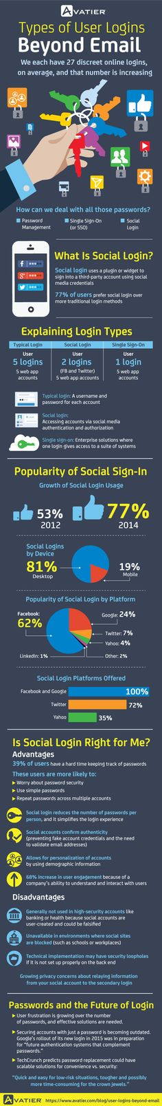 user social logins