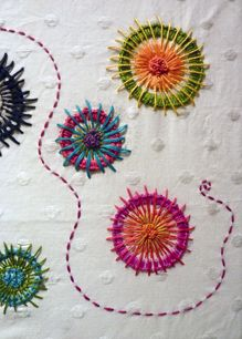 Sewing and Craft Classes and cool fabric in Austin at the Stitch Lab
