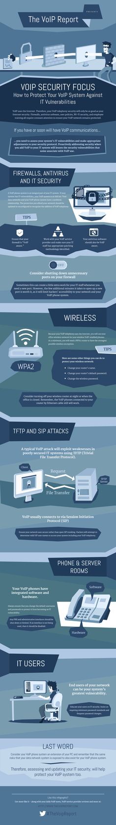 VoIP Security Focus: How to Protect Your VoIP System Against IT Vulnerabilities [Infographic]