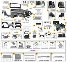 jeep wrangler steering column parts diagram enthusiast wiring rh rasalibre co jeep wrangler suspension parts diagram jeep wrangler parts manual pdf