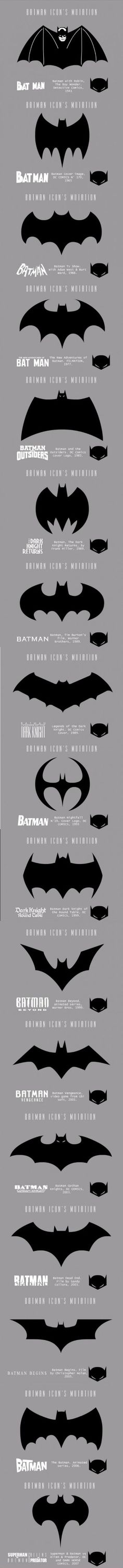 Evolution of the Batman Symbol