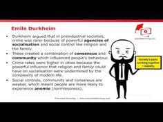 anomie emile durkheim essays